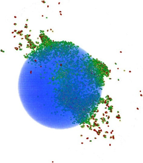 Snapshot of the event shown in Fig. 3 at 11 ps after particle impact. At this time also sideways and forward sputtering have set in. In this presentation, thanks to transparency (blue particles), the recoil particles inside the sphere are also seen. Only the particles with a kinetic energy above 0.4 eV are displayed. Particles with kinetic energy between 0.4 and 1 eV are colored from green to light red, particles above 1 eV in dark red