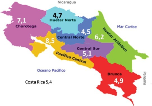 Five-year mortality rates due to cervical cancer by region, Costa Rica, 2007–2011. (gross rate per 100,000 women).