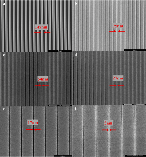 SEM images of the shrinking line array during the ion irradiation.The initial pattern with a gap width of 145 nm before the ion irradiation is shown in (a). After merely ~4 minutes of ion exposure, the gap linewidth shrunk to 75 nm (b). The images from (c–f) were taken chronologically after 6, 8.5, 9, and 10 minutes of the ion irradiation, respectively. The result clearly demonstrates the linewidth of the gap shrunk dramatically from 145 nm to 5 nm using the SDML method.