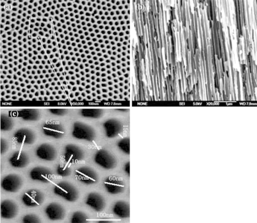 Typical FESEM images of the ordered nanopores AAO template prepared by aluminum anodic oxidation processes. a The top surface image. b View of the vertical section. c The enlarged image of marked area in Figure 2a.