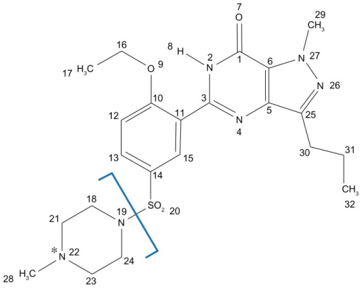 Chemical composition of viagra