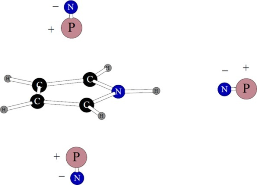 "Dipolar probes used in calculating three-body energy of pyrrole.Symbols ""P"" and ""N"" denote the positive and negative pointcharges, respectively."