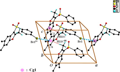 A view of the C—H⋯π and C—Br⋯π inter­actions (dotted lines) in the crystal structure of the title compound. H atoms not participating in hydrogen bonding have been omitted for clarity. [Symmetry codes: (i) x, −y + 1, z + ; (ii) x + 1, y, z; (iii) x, −y + 1, z − ; (iv) x − 1, y, z.]