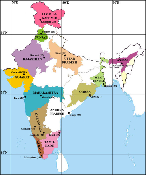 Sampled language groups, their sample sizes, and their geographic origins within India.