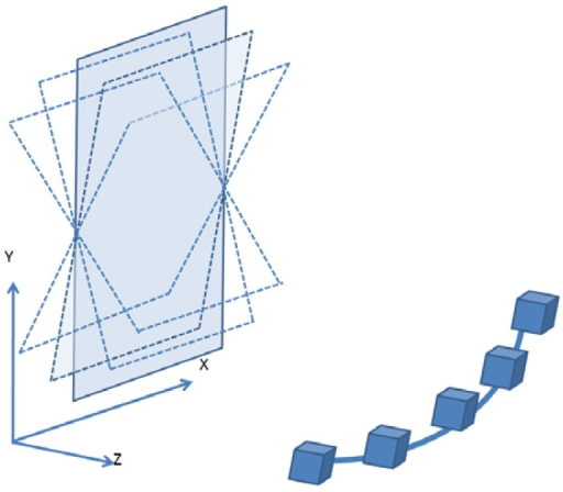 Datum definition and changing of the inclination angle of the wooden plate for the construction of a convergent imaging geometry.