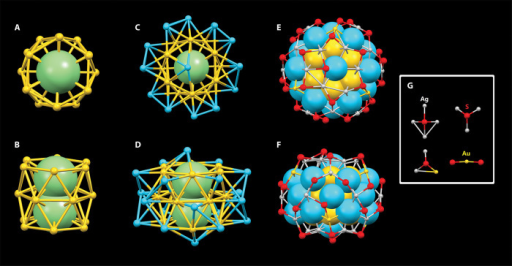 The three-shell structure of [Ag46Au24(SR)32]2+.(A and B) Top and side [Ag46Au24(SR)32](BPh4)2 views of the Ag2Au18 core (which is not connected with any thiolate ligands). (C and D) Top and side views of the Ag2@Au18@Ag20 core. (E and F) Top and side views of the Ag2@Au18@Ag20 core protected by Ag24Au6(SR)32 bimetallic shell. (G) Four bonding modes in the motif structure. Light green/blue/gray, silver; yellow, gold; red, sulfur.