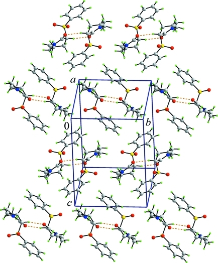 Crystal packing in (I) highlighting the C—H···O hydrogen bonding contacts (orange dashed lines) leading to the formation of dimeric aggregates and the overall layer arrangement.
