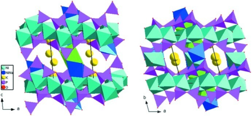 Projection views of the NaK5Ni5(P2O7)4 framework structure showing tunnels running along b and c directions where K2 and K3 atoms are located respectively.
