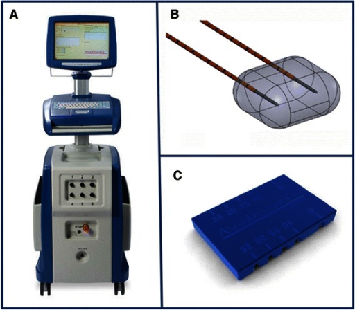 IRE equipment. The NanoKnife IRE console (A) utilizes 19G monopolar needle electrodes (B) which can be locked together using external spacers (C).