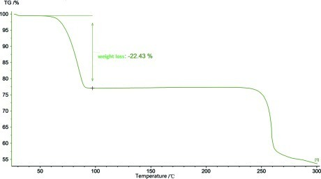 The thermogravimetric analysis of the title compound showing a one-step molecular weight loss of 22.43% corresponding to one pyridine molecule.