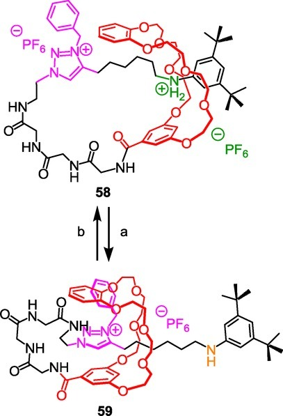 N-benzyltriazolium as both a molecular station and a barrier in a peptide-containing lasso molecular architecture. Reagents and conditions: a) DIEA; b) 1) HCl/Et2O, 2) NH4PF6, CH2Cl2/H2O.