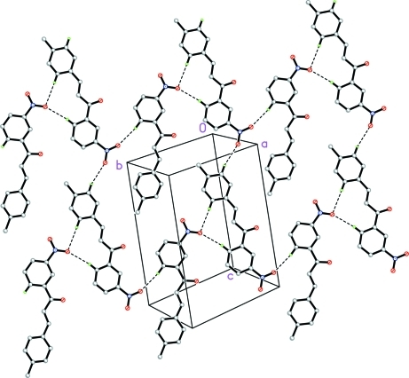 Packing diagram of the title compound, viewed down the a axis. Dashed lines indicate intermolecular C—H···O hydrogen bonds.