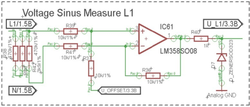 Input voltage level measuring.
