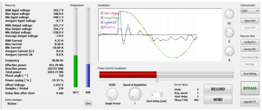 User software data visualization. Input and output sinusoidal voltage and passing current are displayed in the inner window.