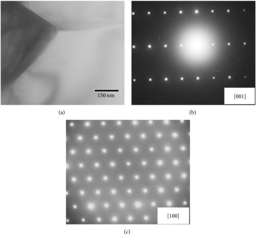 Typical TEM bright-field image (a) and selected area diffraction patterns ((b) and (c)) of the EDC Ti5Si3 compact at 7.0 kJ of input energy [13].