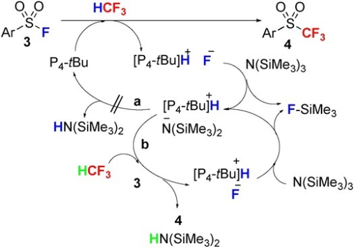 Proposed catalytic process for the trifluoromethylation of 3 with HCF3 to aryl triflones 4 under the P4-tBu/N(SiMe3)3 system.