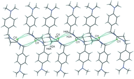 Part of the crystal structure of (I), showing the formation of linear chains of hydrogen-bonded (dashed lines) cations and anions along the [010] direction.