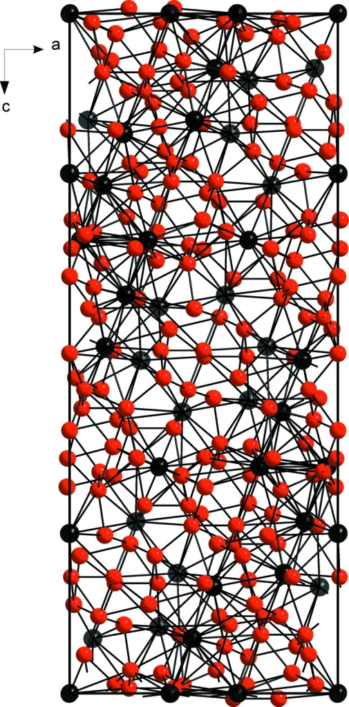 The crystal structure of Mg2B25 viewed down [010]. Anisotropic displacement parameters are drawn at the 90% probability level. Mg atoms are black, B atoms red.