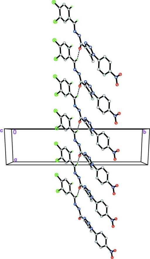 The crystal packing of the title compound, viewed down the c axis. The H atoms not involved in the intermolecular interactions (dashed lines) have been omitted for clarity.