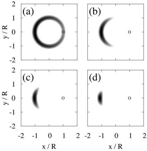 Gray scale plots of the two-body density for the two-electron ground state at zero magnetic field with (a) R/aB = 0.01, (b) 0.1, (c) 1, and (d) 10. One electron is fixed at the point indicated by a circle.