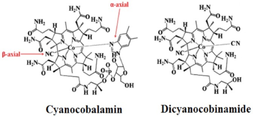 Structures of cyanocobalamin (Cbl) (left panel) and dicyanocobinamide ((CN)2-Cbi)) (right panel).