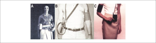 From left to right: 24-hour blood pressure monitoring devices used in1966 (A), 1988 (B) and 2015 (C) (Authors' personal archive).