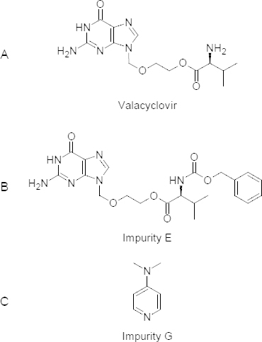 Chemical structures of (A) valacyclovir, (B) impurity E, and (C) impurity G