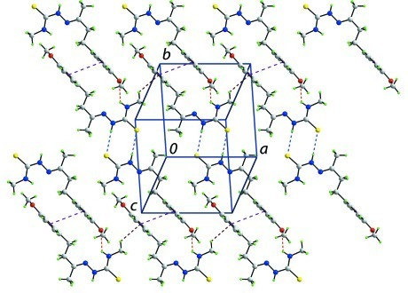 A view of the supramolecular layer parallel to (011) in (I) mediated by N—H···S, N—H···O, C—H···π and π–π interactions shown as blue, orange, brown and purple dashed lines, respectively.
