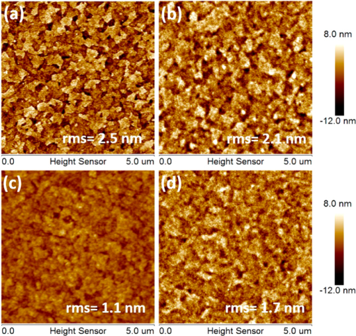 AFM images of (a) bare ITO, (b) ITO/PFN+Br−(14 nm), (c) ITO/ PPFN+Br− (37 nm) and (d) ITO/ PEDOT:PSS (23 nm).