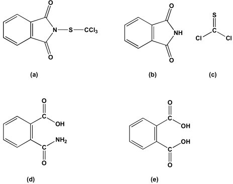 Folpet and its degradation products adapted from Gordon [24]. Folpet (a) is hydrolyzed to give (b) phthalimide and (c) thiophosgene. Phthalimide is then further hydrolyzed to give (d) phthalamic acid which is it-self hydrolyzed to give (e) phthalic acid.