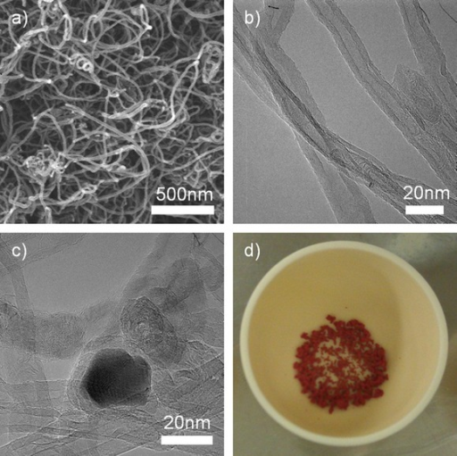 a) SEM and b) TEM images of CNTs. TEM images show their multilayered structure and an average diameter of 15.5 nm, calculated from 90 nanotubes. c) TEM image of a metal particle encapsulated in multiple graphitic layers. d) Red-colored ash formed by oxidizing CNTs at 900 °C, 3.51 % by weight, taken by a digital camera.