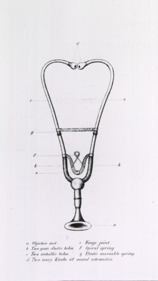 <p>Camman's binaural stethoscope with flexible tubes, introduced in 1852.</p>