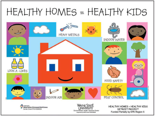 environmental hazards for toddlers The children's environmental health unit includes three programs that play   environmental health staff by county (pdf, 16 mb)  health hazards control.