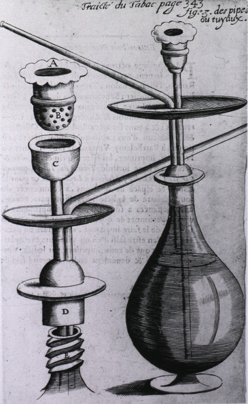 <p>Illustration of a water pipe and its components.</p>