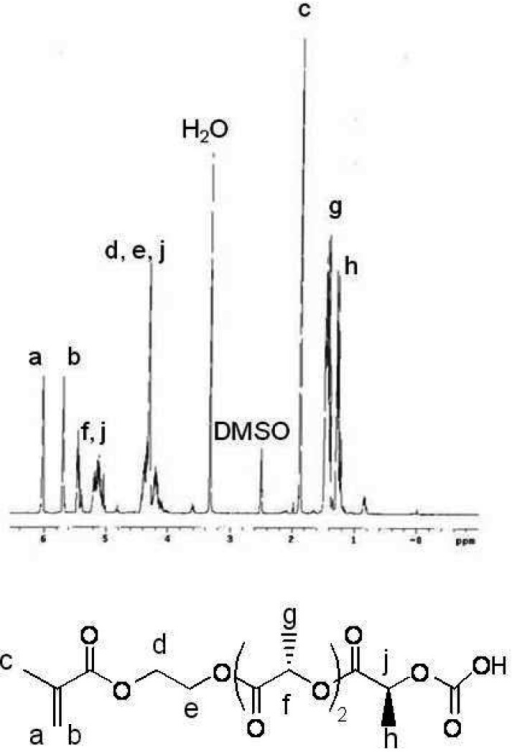 1h Nmr Spectra Dmso D6 Of Hemapla Open I