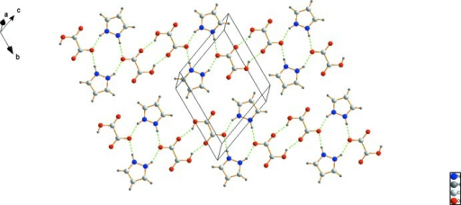 The packing of the title compound in the unit cell viewed down the a axis. Hydrogen bonds are shown as dashed lines.