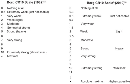schizophrenia cognition rating scale pdf