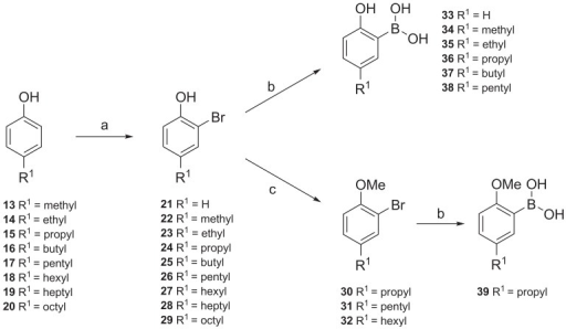 synthesis of chloroform X x applications and synthesis of deuterium-labeled compounds christopher prier macmillan group meeting february 27, 2014.