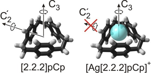 Optimized structures of [2.2.2]paracyclophane and [2.2.2]paracyclophane–AgI, depicting the decrease in symmetry upon inclusion of AgI from a D3 {C3;3C2′} to a C3 {C3} point group.