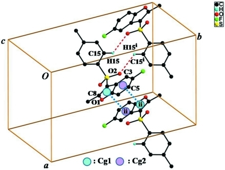 Fig. 2. A view of the C—H···O and π–π interactions (dotted lines) in the crystal structure of the title compound. H atoms non-participating in hydrogen-bonding were omitted for clarity. [Symmetry codes: (i) - x, 1- y + 1 , - z; (ii) - x + 1, - y + 1, - z.]