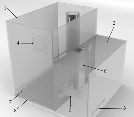 External view of the equipment. 1: acrylic structure; 2: rear panel; 3: power and interface plugins; 4: fan; 5: nose poke; 6: automatic feeder; 7: copper bars; 8: drawer.