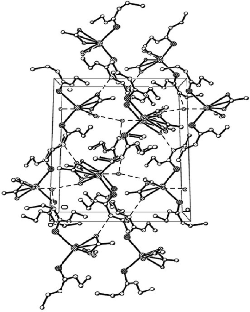 Crystal Packing Diagram Of Cddetu2ch3coo2h2o H