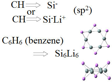 An illustration of the CH/SiLi analogy for planar aromatic Si-based structures. Top and bottom views of the planar Si6Li6 aromatic structure similar to benzene.