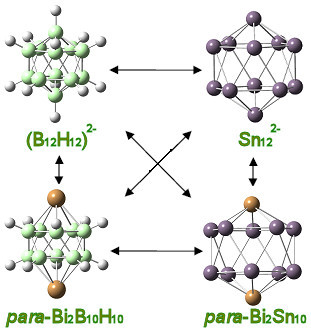 Schematic illustration of the CH → Bi/BH → Sn analogy. Correspondence of stannaspherene (Sn12)2- with (B12H12)2- and analogous bismuth functionalized structures.