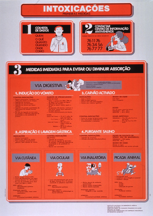 <p>White and orange poster with black and white lettering.  Title at top of poster.  Poster dominated by text about first aid for poisoning, including learning the details of the poisoning, contacting the poison control center, and reducing the absorption of the poison.  Covers digestion, skin contact, eye contact, inhalation, and animal bites.  Visual images are cartoon-style illustrations of a health worker, a woman using the telephone, children taking pills, adults with rashes, and a man being chased by a snake.  Publisher and sponsor information in lower right corner.</p>