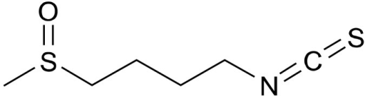 Chemical structure of sulforaphane (SFN).