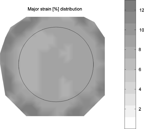 Representative two dimensional strain (%) distribution of the Bioflex flexible membrane in case of the use of a 7.47 mm high ring. Circle indicates edges of the loading post
