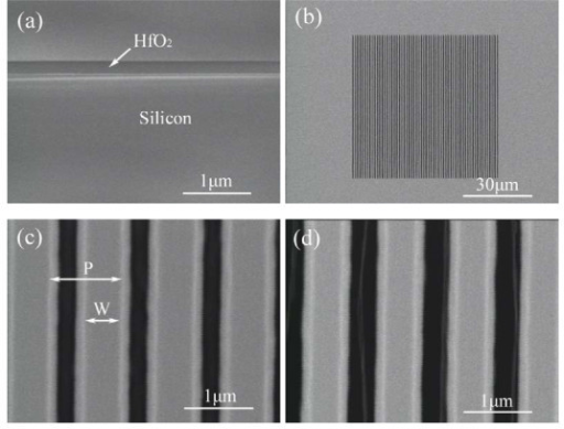SEM images of fabricated freestanding HfO2 grating. (a) cross section SEM image of HfO2/Si platform; (b) a fabricated freestanding HfO2 grating; (c) and (d) zoom-in SEM images of 1040 nm period HfO2 gratings with the grating widths Wt of 500 nm and 440 nm, respectively.