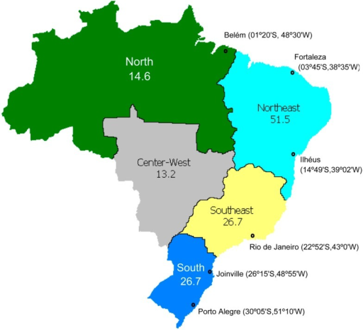 Map Of Brazil Showing Its Five Geographical Regions T Openi - Map of us geographic regions