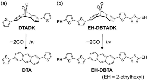 Photo-induced generation of anthracene-based p-type semiconductors from the corresponding α-diketone-type precursors; (a) DTA from DTADK, (b) EH-DBTA from EH-DBTADK.
